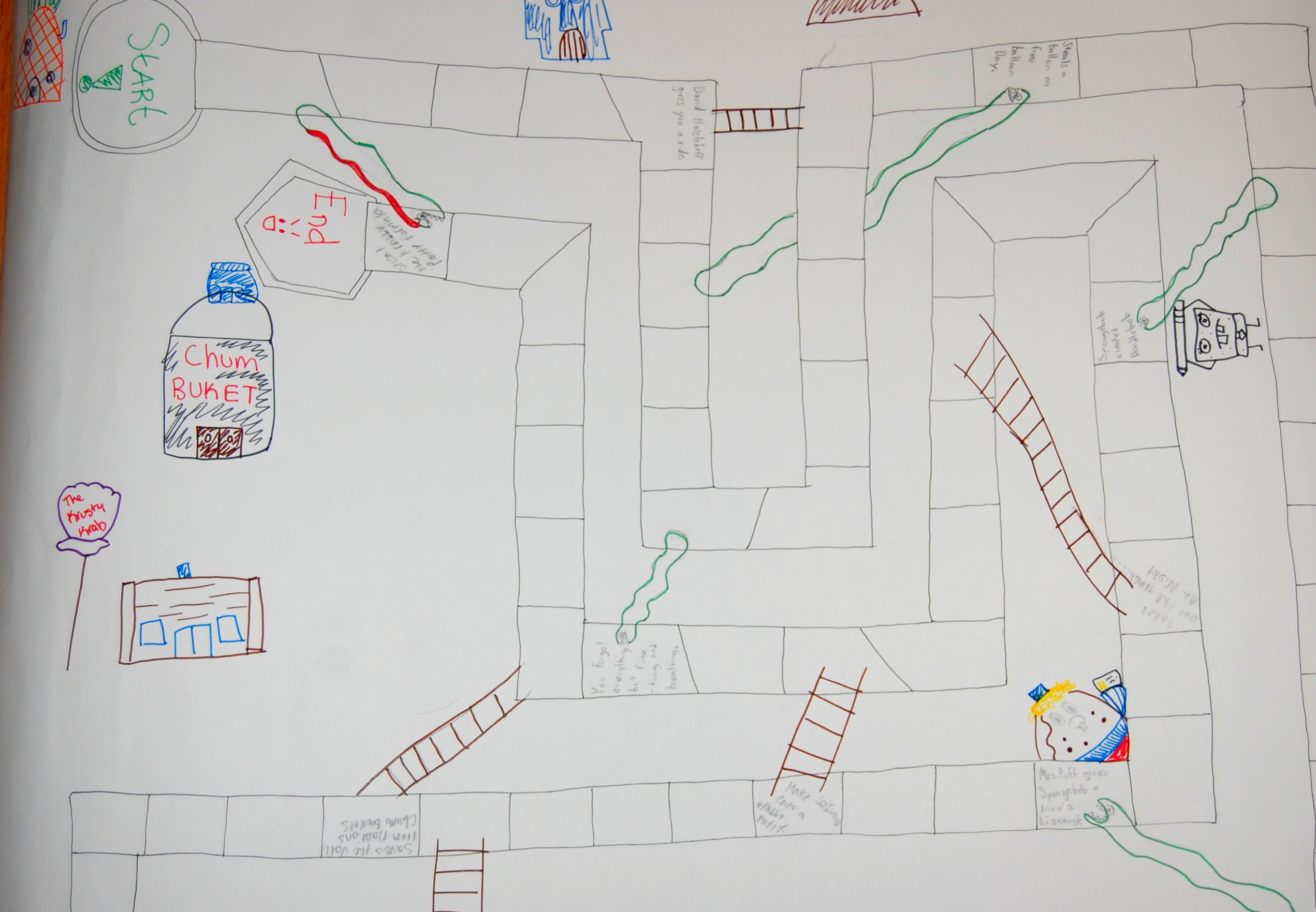 Tools for teachers do it yourself snakes ladders curioser and dsc2174 solutioingenieria Image collections